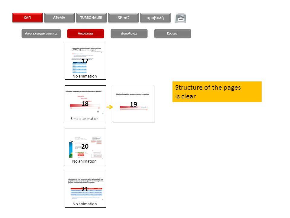 προβολή SPmC TURBOHALER ΑΣθΜΑ ΧΑΠ 1820 2117 19 Structure of the pages is clear No animation Simple animation No animation Αποτελεσματικότητα ΑσφάλειαΔοσολογίαΚόστος