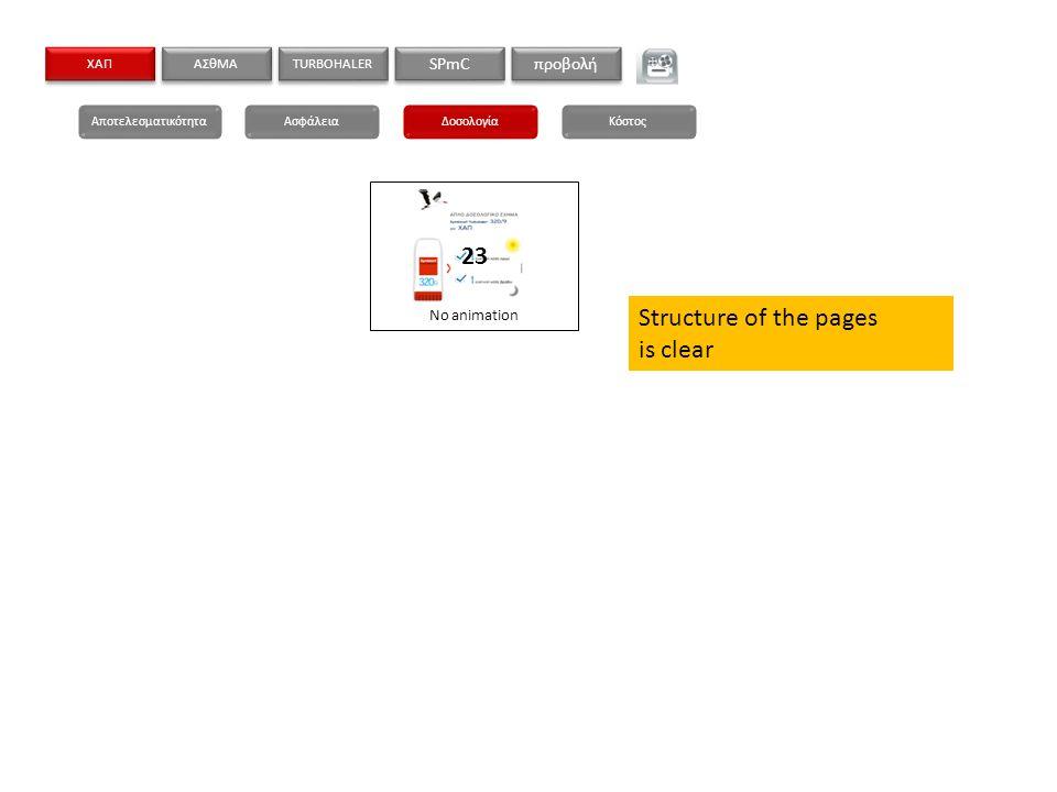 προβολή SPmC Αποτελεσματικότητα ΑσφάλειαΔοσολογίαΚόστος TURBOHALER ΑΣθΜΑ ΧΑΠ 23 Structure of the pages is clear No animation