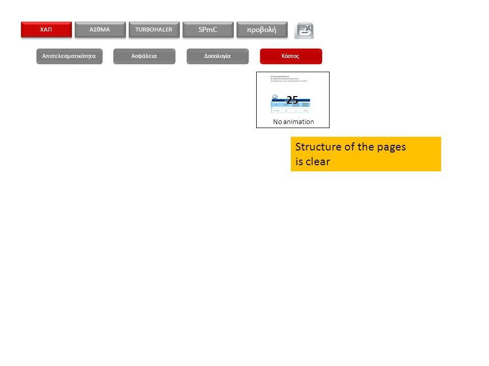 προβολή SPmC TURBOHALER ΑΣθΜΑ ΧΑΠ 25 Structure of the pages is clear No animation Αποτελεσματικότητα ΑσφάλειαΔοσολογίαΚόστος