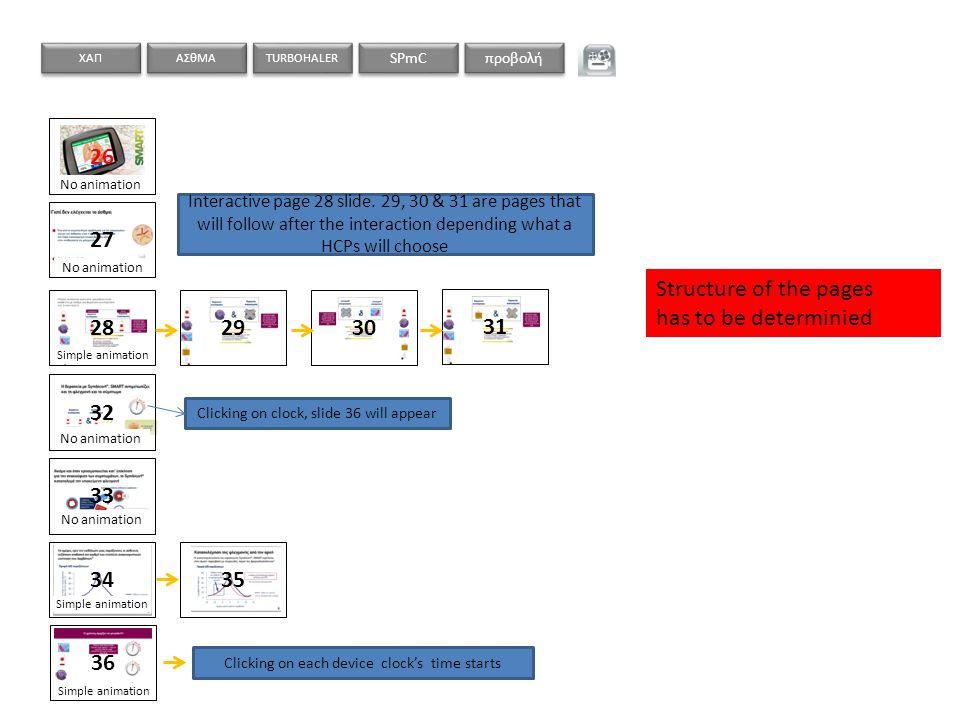 προβολή SPmC TURBOHALER ΑΣθΜΑ ΧΑΠ 40 3738394142 45 44 46 4748 49 Structure of the pages has to be determinied Simple animation No animation Simple animation No animation Simple animation No animation