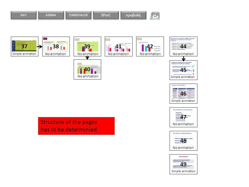 ΑΣΦΑΛΕΙΑ 50 προβολή SPmC TURBOHALER ΑΣθΜΑ ΧΑΠ 5152 Δοσολογία 53 54 5557596061626364 65 66 67 Structure of the pages has to be determinied No animation Simple animation No animation Animation  after the inhalation (page 64) click on each range of particle size we will see the different drug deposition in the lungs depend on particle sizes Animation  the patient inhale & the drug comes in the lungs Interactive page 66 & on 67 we can see the right answer clicking on arrow