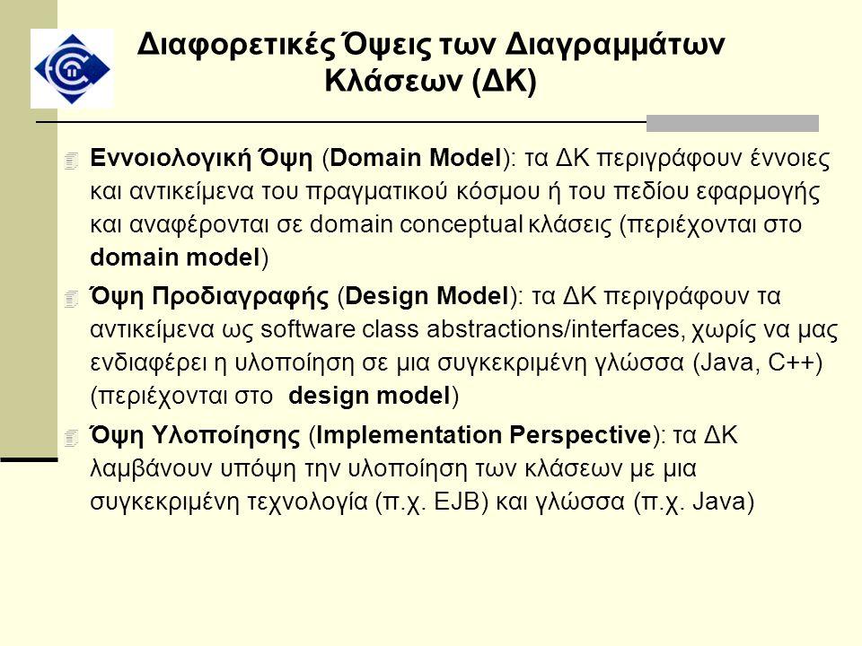 Διαφορετικές Όψεις των Διαγραμμάτων Κλάσεων (ΔΚ) 4 Εννοιολογική Όψη (Domain Model): τα ΔΚ περιγράφουν έννοιες και αντικείμενα του πραγματικού κόσμου ή