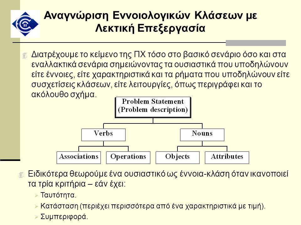 Αναγνώριση Εννοιολογικών Κλάσεων με Λεκτική Επεξεργασία 4 Διατρέχουμε το κείμενο της ΠΧ τόσο στο βασικό σενάριο όσο και στα εναλλακτικά σενάρια σημειώ