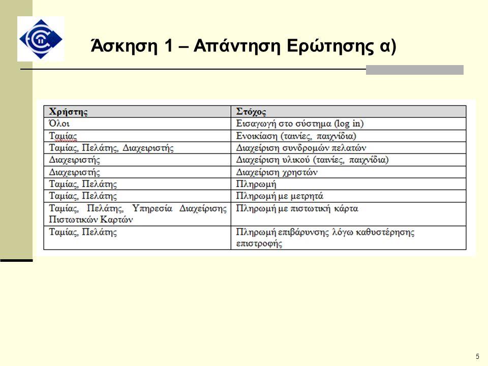 Διαφορετικές Όψεις των Διαγραμμάτων Κλάσεων (ΔΚ) 4 Εννοιολογική Όψη (Domain Model): τα ΔΚ περιγράφουν έννοιες και αντικείμενα του πραγματικού κόσμου ή του πεδίου εφαρμογής και αναφέρονται σε domain conceptual κλάσεις (περιέχονται στο domain model) 4 Όψη Προδιαγραφής (Design Model): τα ΔΚ περιγράφουν τα αντικείμενα ως software class abstractions/interfaces, χωρίς να μας ενδιαφέρει η υλοποίηση σε μια συγκεκριμένη γλώσσα (Java, C++) (περιέχονται στο design model) 4 Όψη Υλοποίησης (Implementation Perspective): τα ΔΚ λαμβάνουν υπόψη την υλοποίηση των κλάσεων με μια συγκεκριμένη τεχνολογία (π.χ.