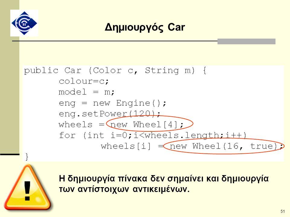 51 Δημιουργός Car Η δημιουργία πίνακα δεν σημαίνει και δημιουργία των αντίστοιχων αντικειμένων.