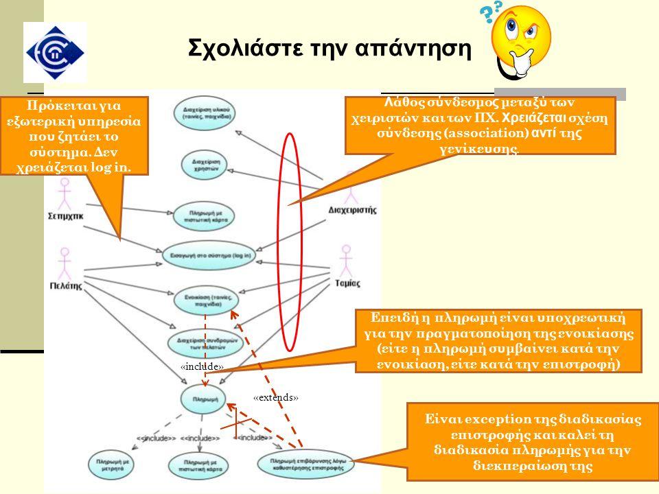 Σχολιάστε την απάντηση Στο διάγραμμα ΠΧ δεν είναι σκόπιμο να δείχνουμε preconditions των ΠΧ ιδιαίτερα όταν αυτή η πληροφορία επιβαρύνει την πολυπλοκότητα του διαγράμματος