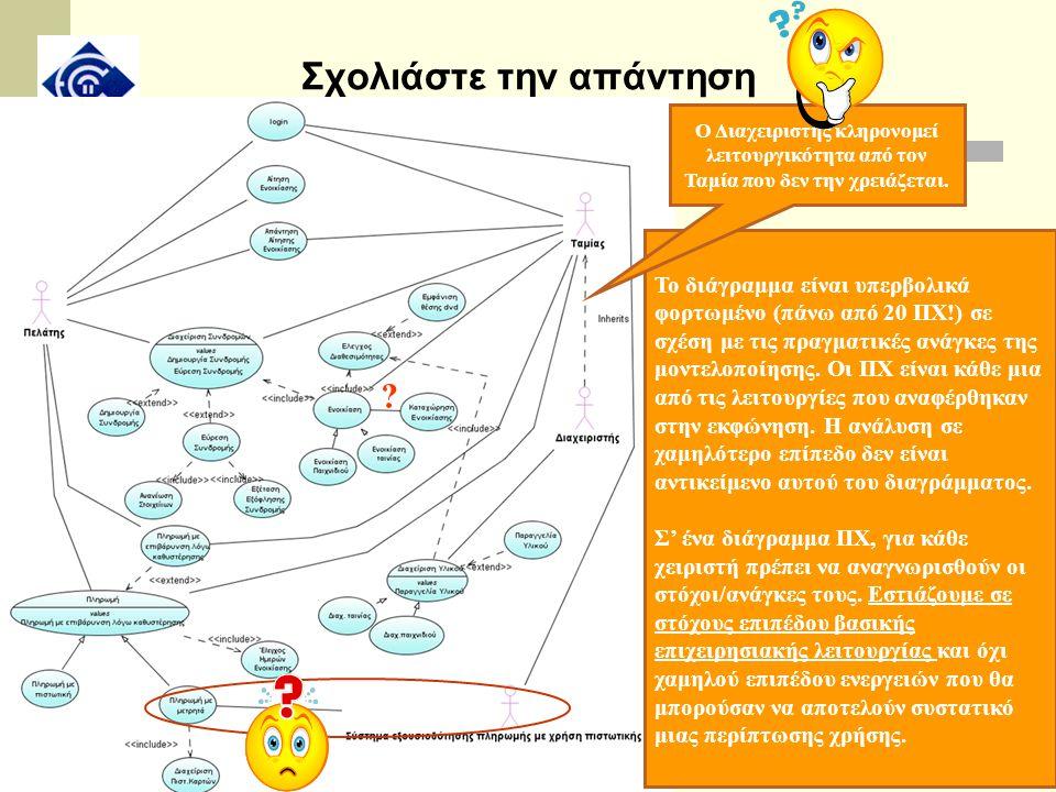 Σχολιάστε την απάντηση Το διάγραμμα είναι υπερβολικά φορτωμένο (πάνω από 20 ΠΧ!) σε σχέση με τις πραγματικές ανάγκες της μοντελοποίησης. Οι ΠΧ είναι κ