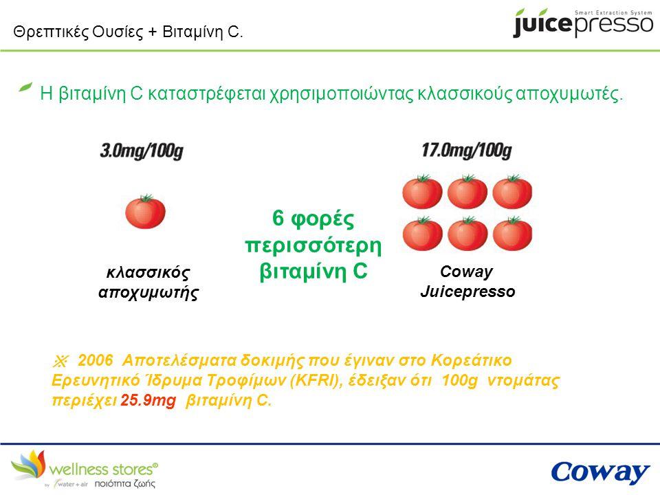 Θρεπτικές Ουσίες + Βιταμίνη C. Η βιταμίνη C καταστρέφεται χρησιμοποιώντας κλασσικούς αποχυμωτές. 6 φορές περισσότερη βιταμίνη C κλασσικός αποχυμωτής C
