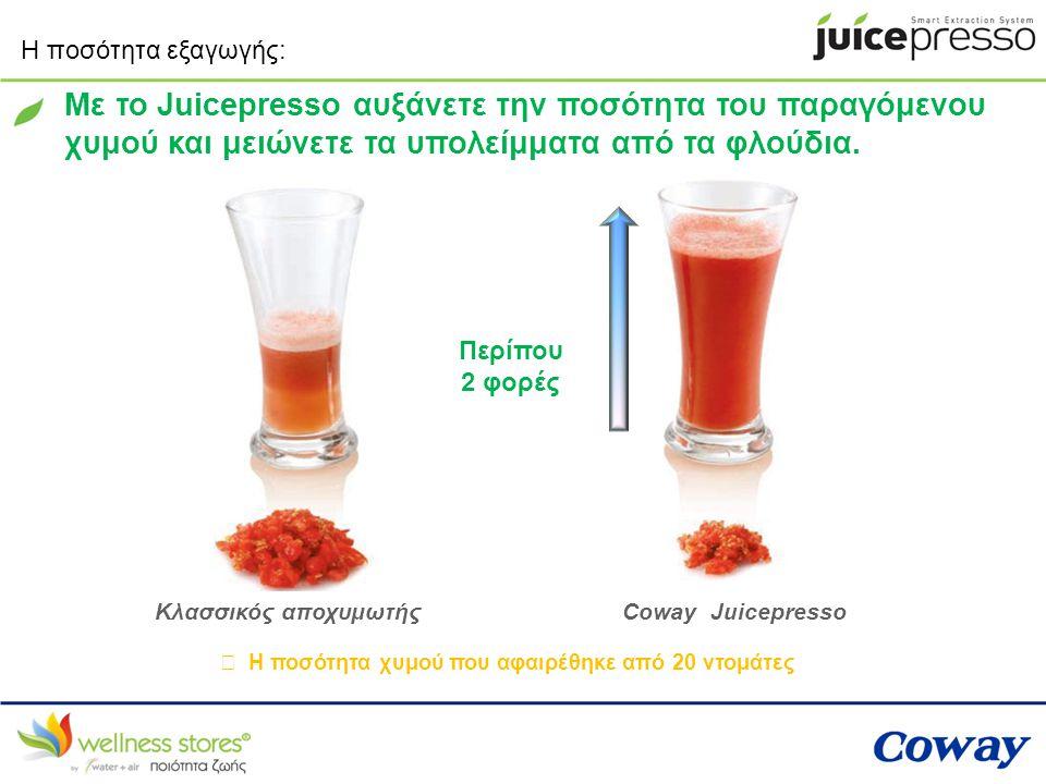 Η ποσότητα εξαγωγής: Με το Juicepresso αυξάνετε την ποσότητα του παραγόμενου χυμού και μειώνετε τα υπολείμματα από τα φλούδια. Περίπου 2 φορές Κλασσικ