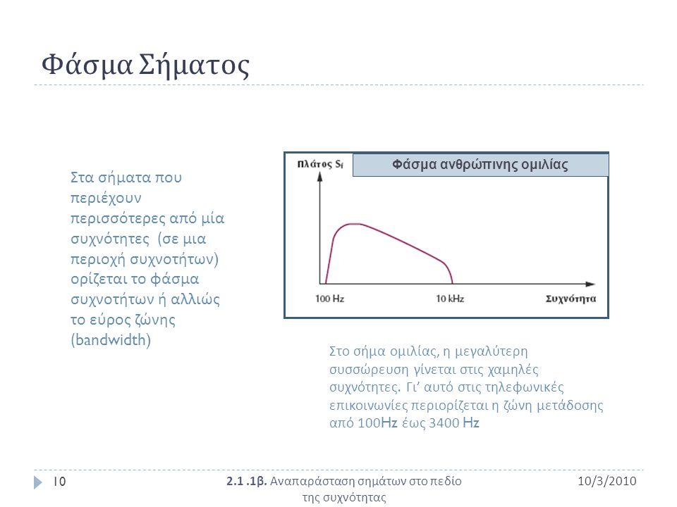 Φάσμα Σήματος 10/3/2010 2.1.1 β. Αναπαράσταση σημάτων στο πεδίο της συχνότητας 10 Φάσμα ανθρώπινης ομιλίας Στα σήματα που περιέχουν περισσότερες από μ