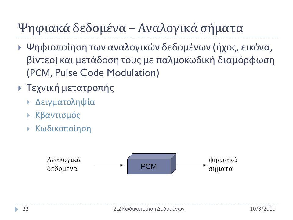 Ψηφιακά δεδομένα – Αναλογικά σήματα  Ψηφιοποίηση των αναλογικών δεδομένων ( ήχος, εικόνα, βίντεο ) και μετάδοση τους με παλμοκωδική διαμόρφωση (PCM,