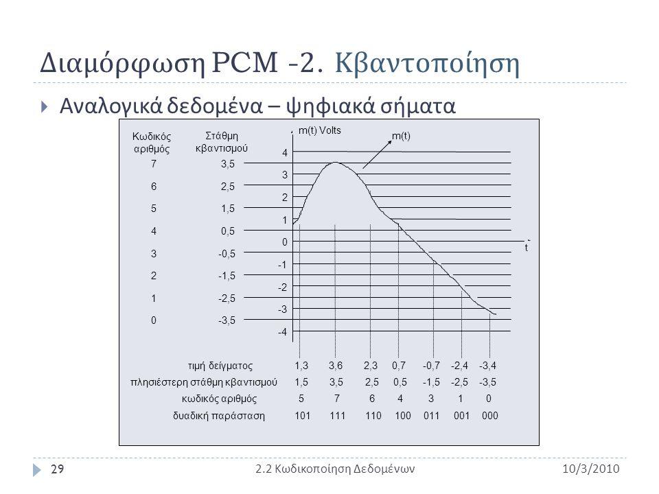 Διαμόρφωση PCM -2. Κβαντοποίηση  Αναλογικά δεδομένα – ψηφιακά σήματα 10/3/2010 2.2 Κωδικοποίηση Δεδομένων 29 4 3 -3 -4 -2 0 1 2 t m(t) Volts Κωδικός