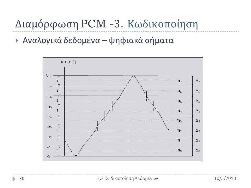 Διαμόρφωση PCM -3. Κωδικοποίηση  Αναλογικά δεδομένα – ψηφιακά σήματα 10/3/2010 2.2 Κωδικοποίηση Δεδομένων 30 V H L 67 L 56 L 45 L 34 L 23 L 12 L 01 V