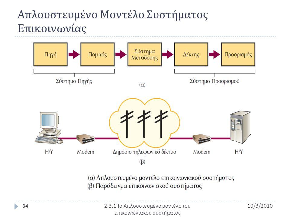 Απλουστευμένο Μοντέλο Συστήματος Επικοινωνίας 10/3/2010 34 2.3.1 Το Απλουστευμένο μοντέλο του επικοινωνιακού συστήματος