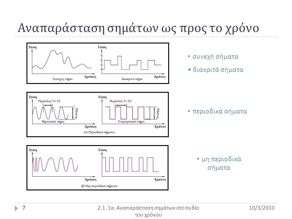 • συνεχή σήματα • διακριτά σήματα • περιοδικά σήματα • μη περιοδικά σήματα Αναπαράσταση σημάτων ως προς το χρόνο 10/3/2010 7 2.1.1 α. Αναπαράσταση σημ