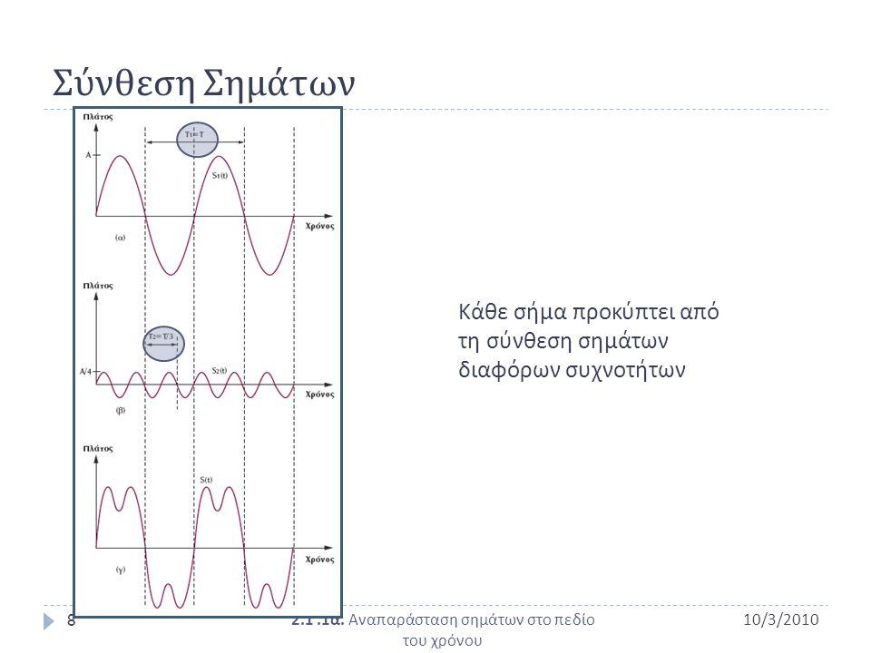 Σύνθεση Σημάτων 10/3/2010 2.1.1 α. Αναπαράσταση σημάτων στο πεδίο του χρόνου 8 Κάθε σήμα προκύπτει από τη σύνθεση σημάτων διαφόρων συχνοτήτων