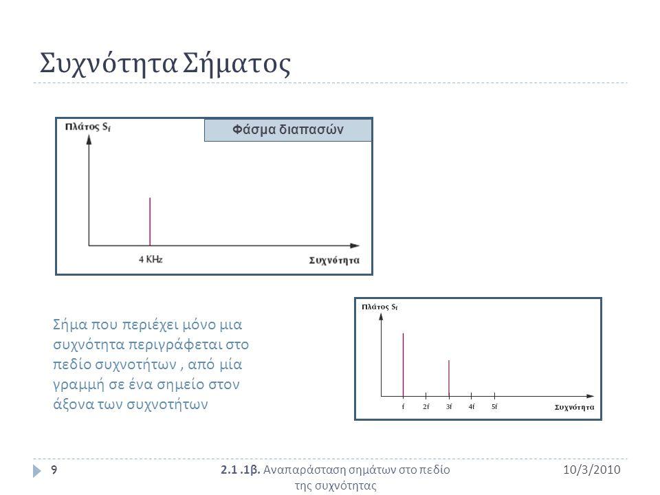 Συχνότητα Σήματος 10/3/2010 2.1.1 β. Αναπαράσταση σημάτων στο πεδίο της συχνότητας 9 Φάσμα διαπασών Σήμα που περιέχει μόνο μια συχνότητα περιγράφεται