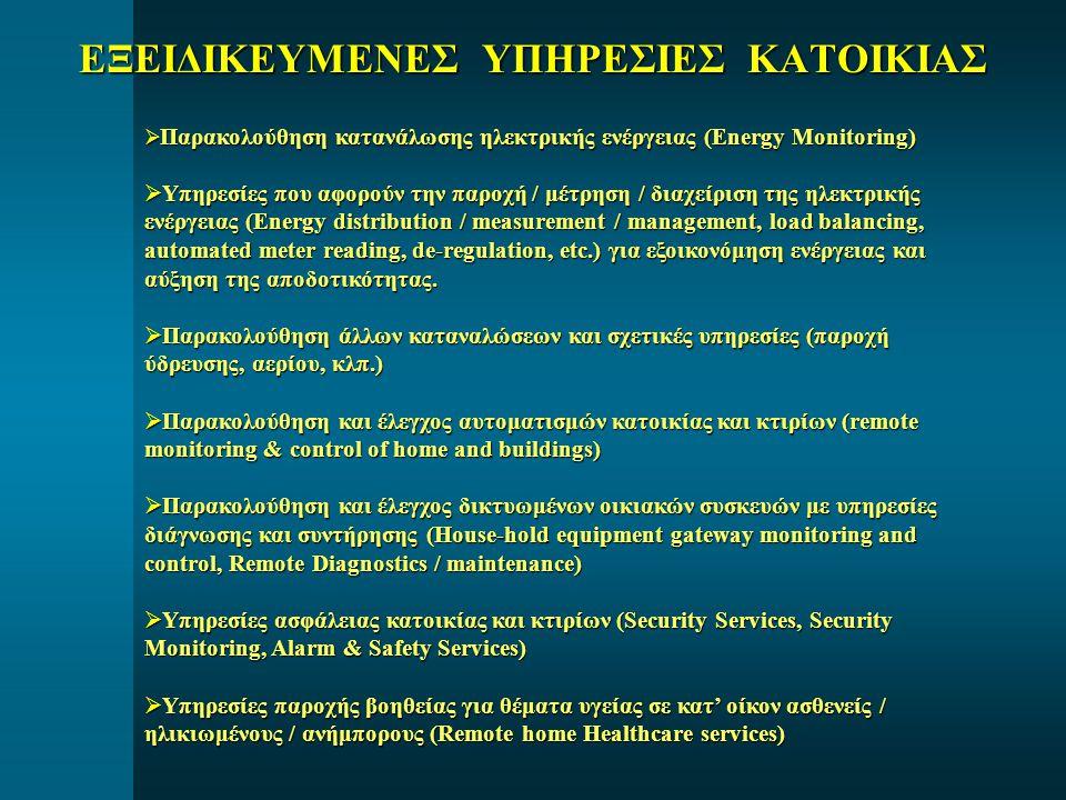  Παρακολούθηση κατανάλωσης ηλεκτρικής ενέργειας (Energy Monitoring)  Υπηρεσίες που αφορούν την παροχή / μέτρηση / διαχείριση της ηλεκτρικής ενέργειας (Energy distribution / measurement / management, load balancing, automated meter reading, de-regulation, etc.) για εξοικονόμηση ενέργειας και αύξηση της αποδοτικότητας.