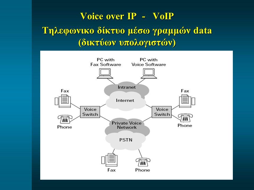 Voice over IP - VoIP Τηλεφωνικο δίκτυο μέσω γραμμών data (δικτύων υπολογιστών)