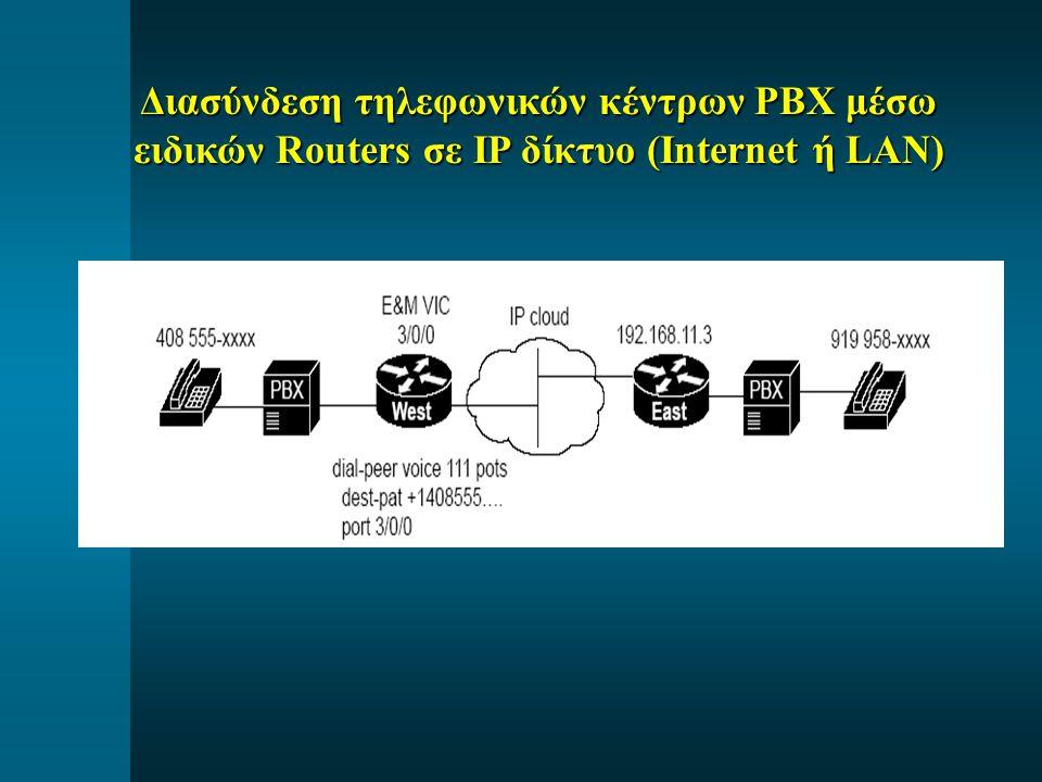 Διασύνδεση τηλεφωνικών κέντρων PBX μέσω ειδικών Routers σε IP δίκτυο (Internet ή LAN)