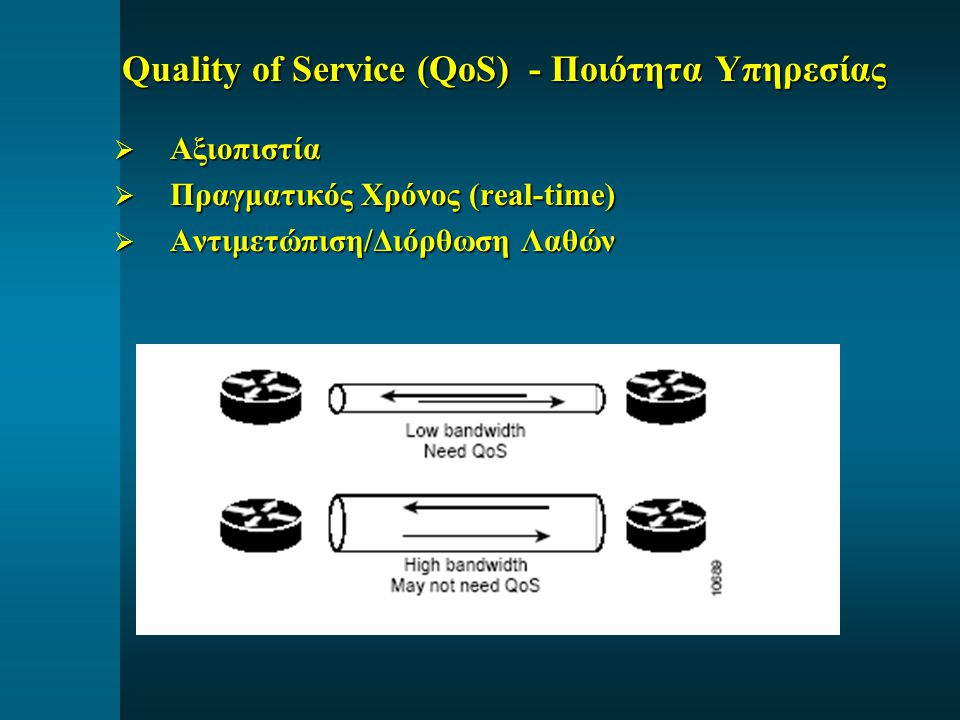 Quality of Service (QoS) - Ποιότητα Υπηρεσίας  Αξιοπιστία  Πραγματικός Χρόνος (real-time)  Αντιμετώπιση/Διόρθωση Λαθών