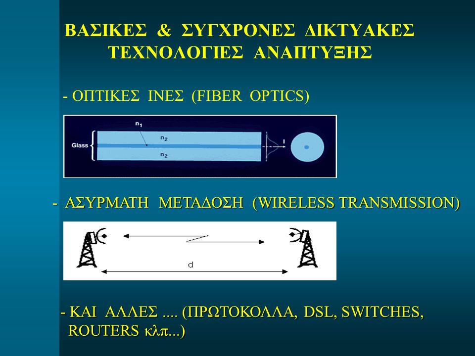 ΒΑΣΙΚΕΣ & ΣΥΓΧΡΟΝΕΣ ΔΙΚΤΥΑΚΕΣ ΤΕΧΝΟΛΟΓΙΕΣ ΑΝΑΠΤΥΞΗΣ - ΟΠΤΙΚΕΣ ΙΝΕΣ (FIBER OPTICS) - ΑΣΥΡΜΑΤΗ ΜΕΤΑΔΟΣΗ (WIRELESS TRANSMISSION) - ΚΑΙ ΑΛΛΕΣ....