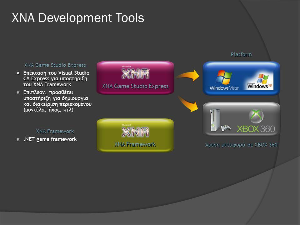 XNA Development Tools XNA Framework.NET game framework Άμεση μεταφορά σε XBOX 360 XNA Game Studio Express XNA Framework XNA Game Studio Express Επέκταση του Visual Studio C# Express για υποστήριξη του XNA Framework Επιπλέον, προσθέτει υποστήριξη για δημιουργία και διαχείριση περιεχομένου (μοντέλα, ήχος, κτλ) Platform