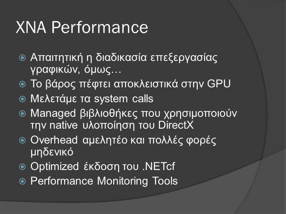 XNA Performance  Απαιτητική η διαδικασία επεξεργασίας γραφικών, όμως…  Το βάρος πέφτει αποκλειστικά στην GPU  Μελετάμε τα system calls  Managed βιβλιοθήκες που χρησιμοποιούν την native υλοποίηση του DirectX  Overhead αμελητέο και πολλές φορές μηδενικό  Optimized έκδοση του.NETcf  Performance Monitoring Tools