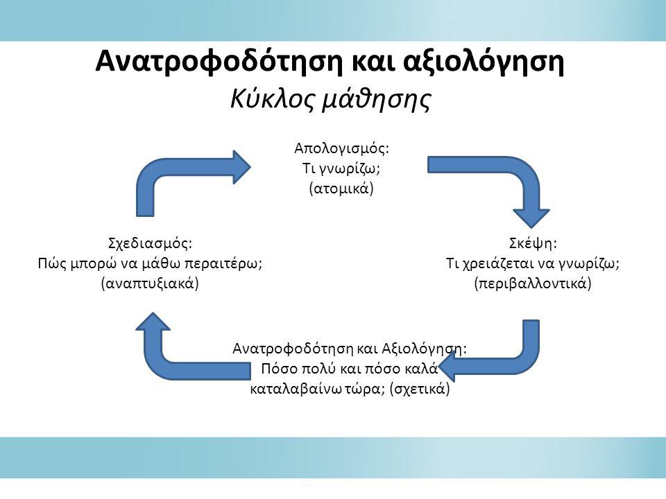 Κύκλος μάθησης Απολογισμός: Τι γνωρίζω; (ατομικά) Σκέψη: Τι χρειάζεται να γνωρίζω; (περιβαλλοντικά) Ανατροφοδότηση και Αξιολόγηση: Πόσο πολύ και πόσο