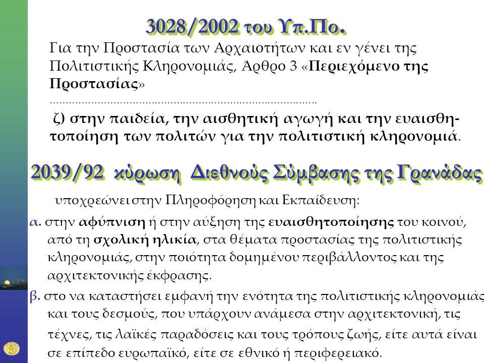 3028/2002 του Υπ.Πο.