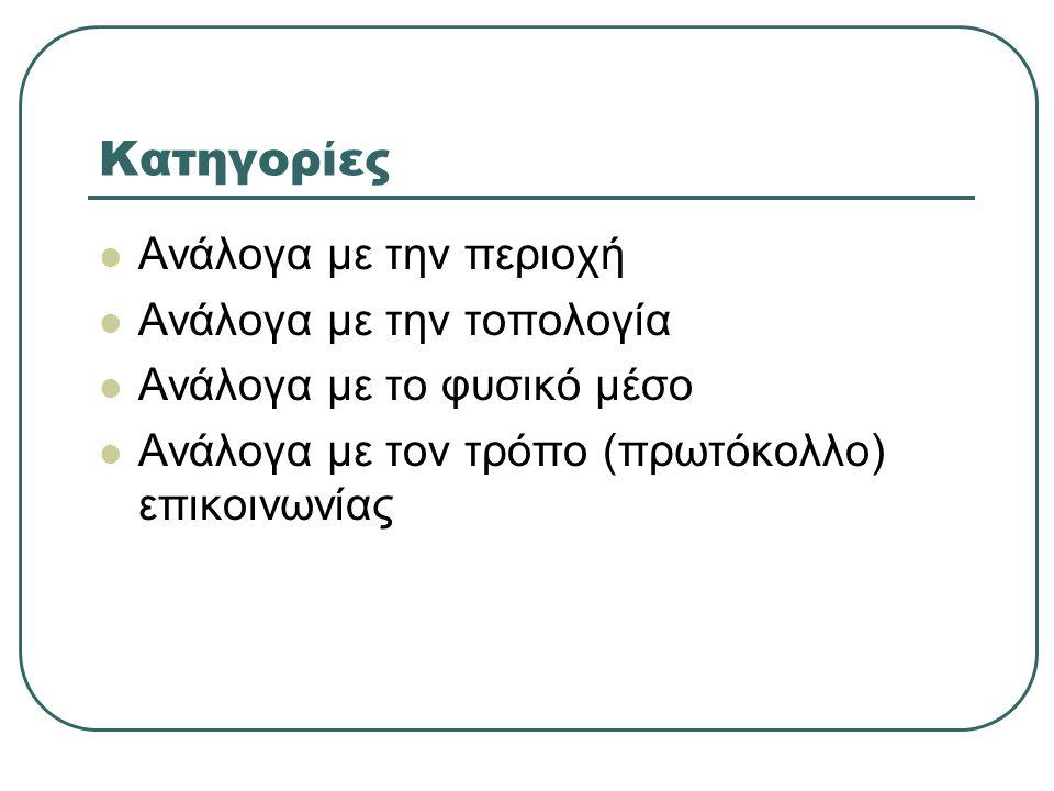 Κατηγορίες  Ανάλογα με την περιοχή  Ανάλογα με την τοπολογία  Ανάλογα με το φυσικό μέσο  Ανάλογα με τον τρόπο (πρωτόκολλο) επικοινωνίας