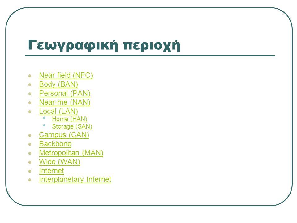 Γεωγραφική περιοχή  Near field (NFC) Near field (NFC)  Body (BAN) Body (BAN)  Personal (PAN) Personal (PAN)  Near-me (NAN) Near-me (NAN)  Local (