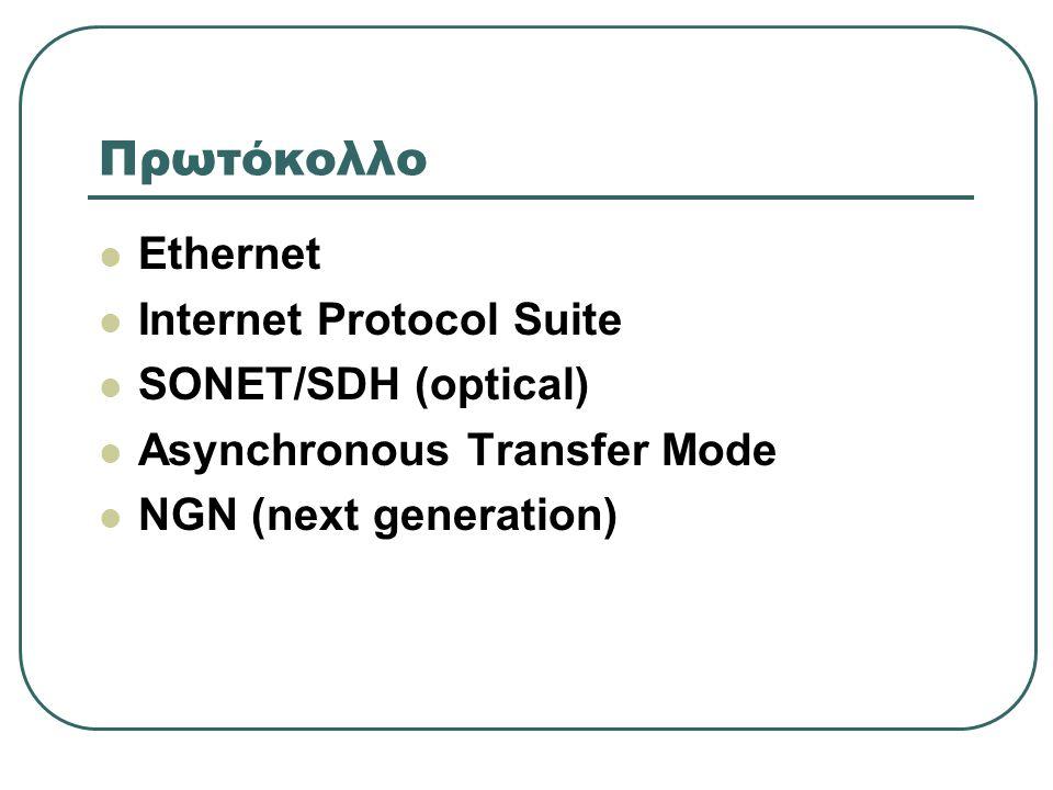 Πρωτόκολλο  Ethernet  Internet Protocol Suite  SONET/SDH (optical)  Asynchronous Transfer Mode  NGN (next generation)