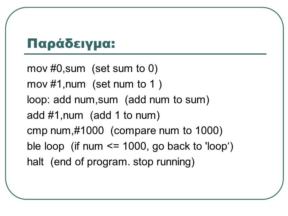 Λογισμικό  Το σύνολο των προγραμμάτων που ενεργούν πάνω σε δεδομένα και παράγουν πληροφορίες  software cannot be touched
