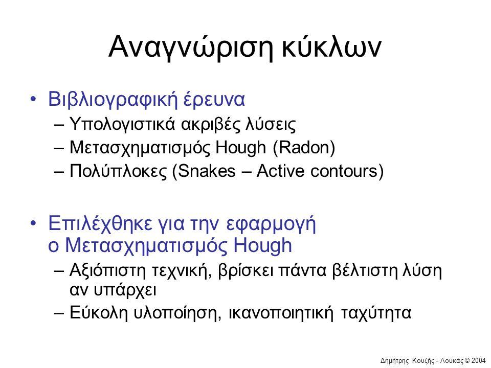 Δημήτρης Κουζής - Λουκάς © 2004 Αναγνώριση κύκλων •Βιβλιογραφική έρευνα –Υπολογιστικά ακριβές λύσεις –Μετασχηματισμός Hough (Radon) –Πολύπλοκες (Snakes – Active contours) •Επιλέχθηκε για την εφαρμογή ο Μετασχηματισμός Hough –Αξιόπιστη τεχνική, βρίσκει πάντα βέλτιστη λύση αν υπάρχει –Εύκολη υλοποίηση, ικανοποιητική ταχύτητα
