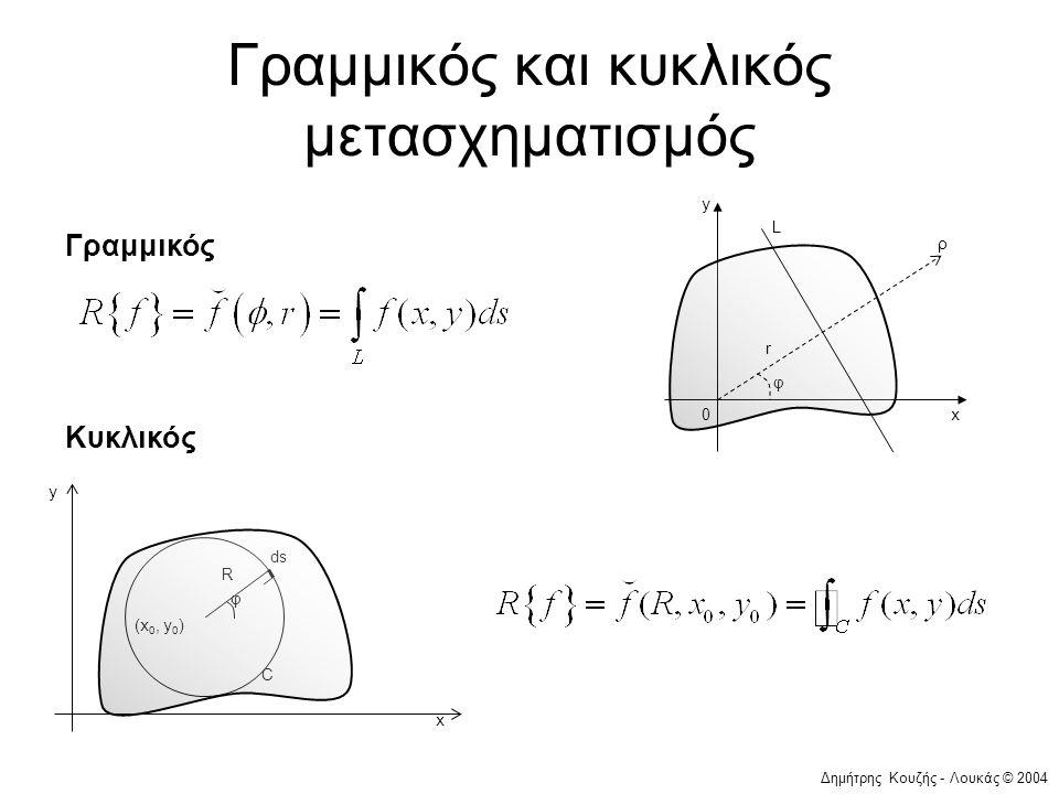 Δημήτρης Κουζής - Λουκάς © 2004 Γραμμικός και κυκλικός μετασχηματισμός Γραμμικός Κυκλικός φ 0 y x L r ρ C x y (x 0, y 0 ) ds φ R