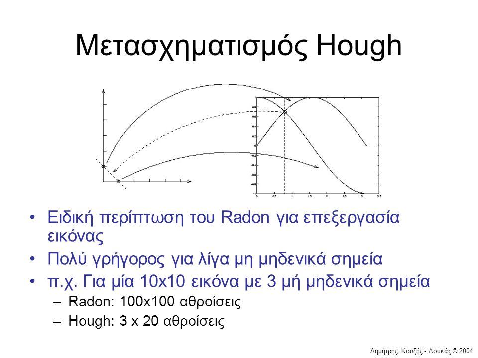 Δημήτρης Κουζής - Λουκάς © 2004 Μετασχηματισμός Hough •Ειδική περίπτωση του Radon για επεξεργασία εικόνας •Πολύ γρήγορος για λίγα μη μηδενικά σημεία •