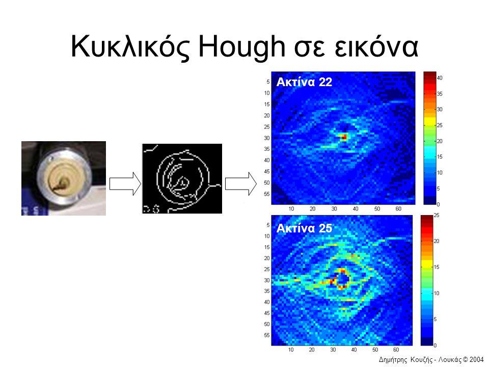 Δημήτρης Κουζής - Λουκάς © 2004 Κυκλικός Hough σε εικόνα Ακτίνα 22 Ακτίνα 25