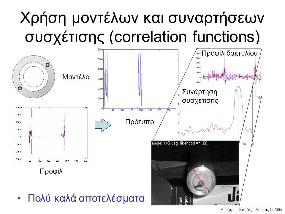 Δημήτρης Κουζής - Λουκάς © 2004 Χρήση μοντέλων και συναρτήσεων συσχέτισης (correlation functions) •Πολύ καλά αποτελέσματα Μοντέλο Προφίλ Πρότυπο Προφίλ δακτυλίου Συνάρτηση συσχέτισης