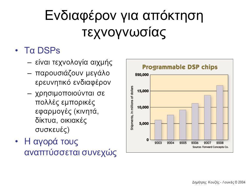 Δημήτρης Κουζής - Λουκάς © 2004 Ενδιαφέρον για απόκτηση τεχνογνωσίας •Τα DSPs –είναι τεχνολογία αιχμής –παρουσιάζουν μεγάλο ερευνητικό ενδιαφέρον –χρησιμοποιούνται σε πολλές εμπορικές εφαρμογές (κινητά, δίκτυα, οικιακές συσκευές) •Η αγορά τους αναπτύσσεται συνεχώς
