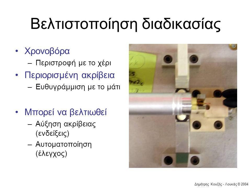 Δημήτρης Κουζής - Λουκάς © 2004 Αρχική λύση •Διάταξη –Δύο δέσμες laser –Φωτο - ανιχνευτές –Αναίρεση περιβάλλοντος φωτισμού –Στήριξη ακριβείας •National Instruments –πρόγραμμα LabView TM –κάρτα συλλογής δεδομένων DAQ