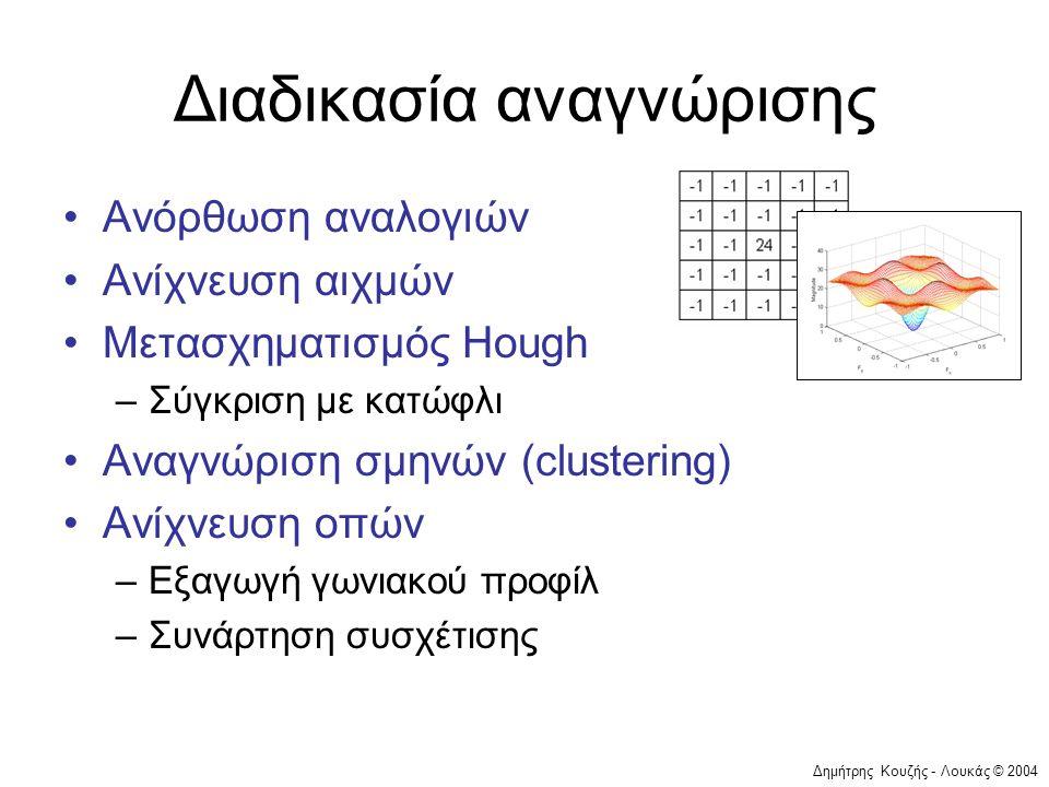 Δημήτρης Κουζής - Λουκάς © 2004 Διαδικασία αναγνώρισης •Ανόρθωση αναλογιών •Ανίχνευση αιχμών •Μετασχηματισμός Hough –Σύγκριση με κατώφλι •Αναγνώριση σμηνών (clustering) •Ανίχνευση οπών –Εξαγωγή γωνιακού προφίλ –Συνάρτηση συσχέτισης