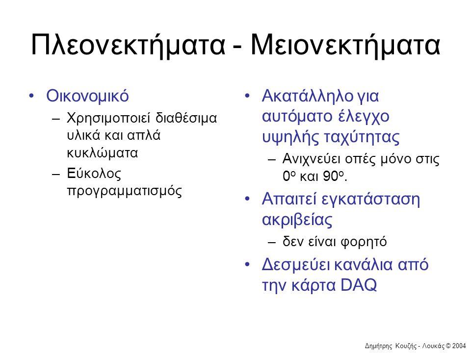 Δημήτρης Κουζής - Λουκάς © 2004 Πλεονεκτήματα - Μειονεκτήματα •Οικονομικό –Χρησιμοποιεί διαθέσιμα υλικά και απλά κυκλώματα –Εύκολος προγραμματισμός •Ακατάλληλο για αυτόματο έλεγχο υψηλής ταχύτητας –Ανιχνεύει οπές μόνο στις 0 ο και 90 ο.