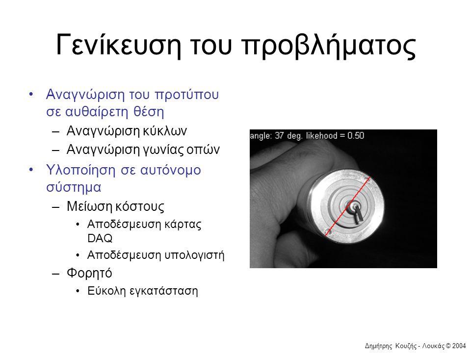 Δημήτρης Κουζής - Λουκάς © 2004 Γενίκευση του προβλήματος •Αναγνώριση του προτύπου σε αυθαίρετη θέση –Αναγνώριση κύκλων –Αναγνώριση γωνίας οπών •Υλοποίηση σε αυτόνομο σύστημα –Μείωση κόστους •Αποδέσμευση κάρτας DAQ •Αποδέσμευση υπολογιστή –Φορητό •Εύκολη εγκατάσταση