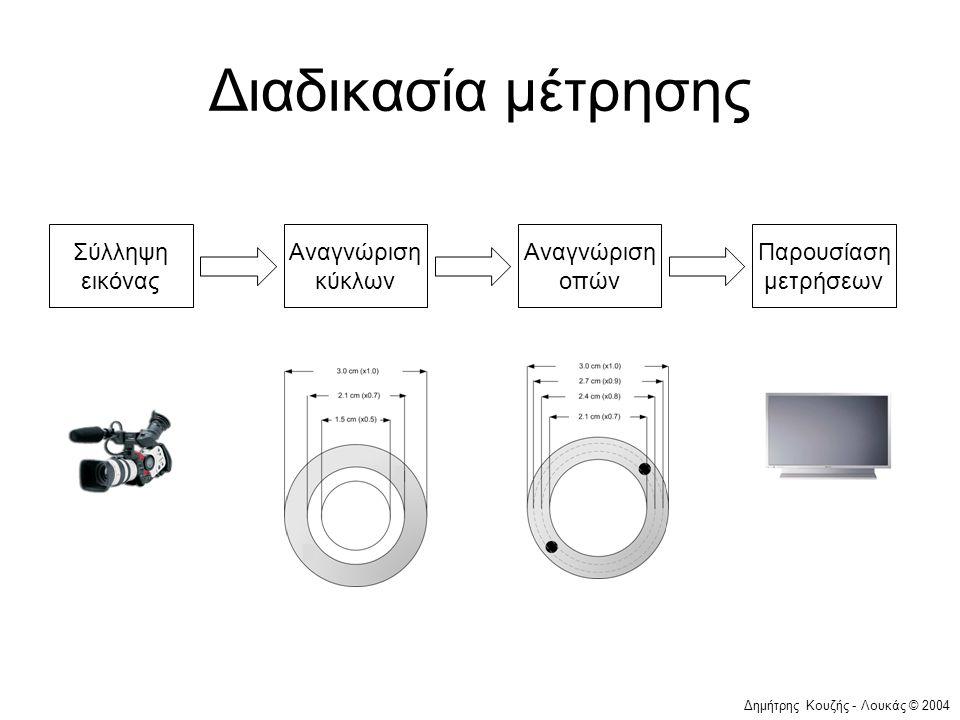 Δημήτρης Κουζής - Λουκάς © 2004 Διαδικασία μέτρησης Σύλληψη εικόνας Αναγνώριση κύκλων Αναγνώριση οπών Παρουσίαση μετρήσεων