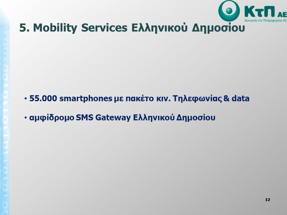 12 • 55.000 smartphones με πακέτο κιν. Τηλεφωνίας & data • αμφίδρομο SMS Gateway Ελληνικού Δημοσίου 5. Mobility Services Ελληνικού Δημοσίου