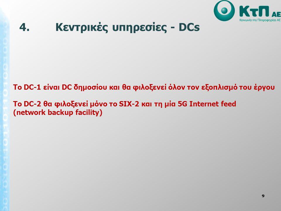 999999 4. Κεντρικές υπηρεσίες - DCs Το DC-1 είναι DC δημοσίου και θα φιλοξενεί όλον τον εξοπλισμό του έργου Το DC-2 θα φιλοξενεί μόνο το SIX-2 και τη