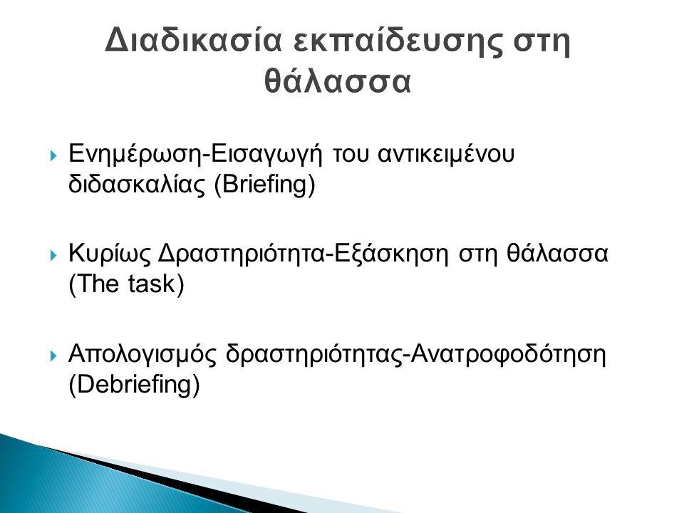  Ενημέρωση-Εισαγωγή του αντικειμένου διδασκαλίας (Briefing)  Κυρίως Δραστηριότητα-Εξάσκηση στη θάλασσα (The task)  Απολογισμός δραστηριότητας-Ανατρ