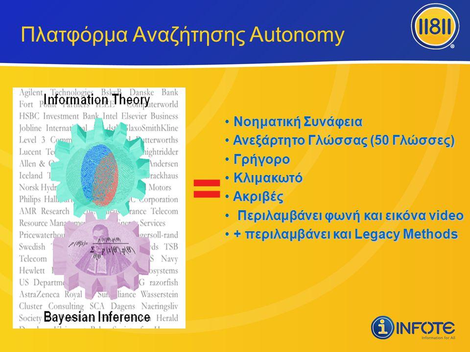 Πλατφόρμα Αναζήτησης Autonomy = • Νοηματική Συνάφεια • Ανεξάρτητο Γλώσσας (50 Γλώσσες) • Γρήγορο • Κλιμακωτό • Ακριβές • Περιλαμβάνει φωνή και εικόνα