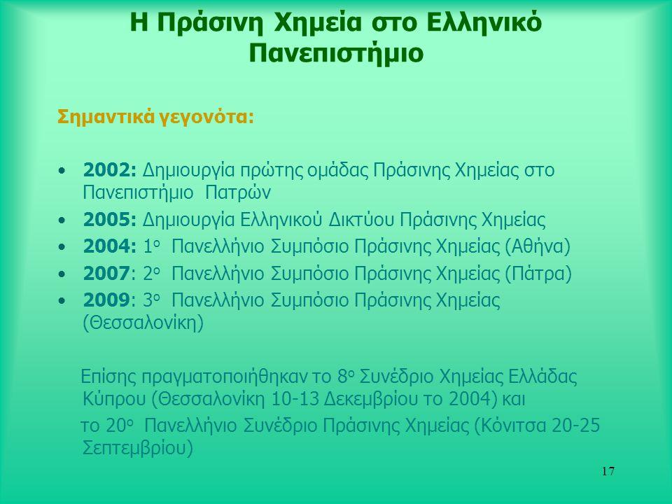 17 Η Πράσινη Χημεία στο Ελληνικό Πανεπιστήμιο Σημαντικά γεγονότα: •2002: Δημιουργία πρώτης ομάδας Πράσινης Χημείας στο Πανεπιστήμιο Πατρών •2005: Δημιουργία Ελληνικού Δικτύου Πράσινης Χημείας •2004: 1 ο Πανελλήνιο Συμπόσιο Πράσινης Χημείας (Αθήνα) •2007: 2 ο Πανελλήνιο Συμπόσιο Πράσινης Χημείας (Πάτρα) •2009: 3 ο Πανελλήνιο Συμπόσιο Πράσινης Χημείας (Θεσσαλονίκη) Επίσης πραγματοποιήθηκαν το 8 ο Συνέδριο Χημείας Ελλάδας Κύπρου (Θεσσαλονίκη 10-13 Δεκεμβρίου το 2004) και το 20 ο Πανελλήνιο Συνέδριο Πράσινης Χημείας (Κόνιτσα 20-25 Σεπτεμβρίου)